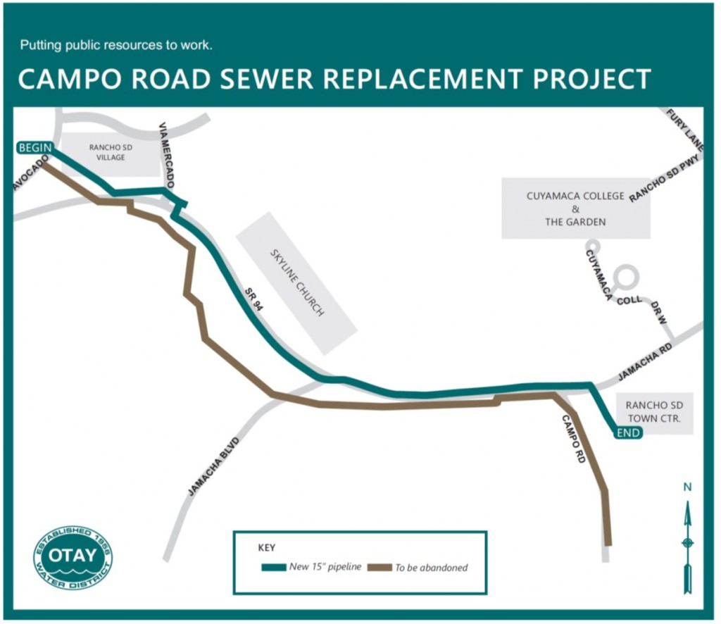 Campo Road Map